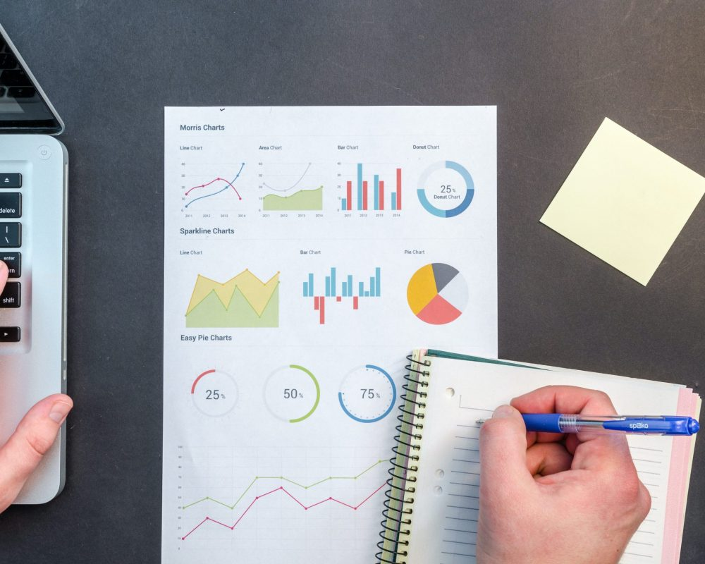 Elaboración de informes personalizados